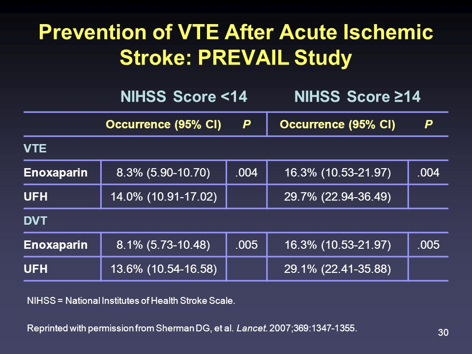 Prevention of VTE After Acute Ischemic Stroke: PREVAIL Study
