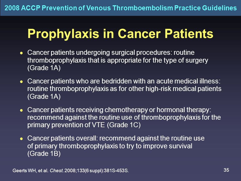 Prophylaxis in Cancer Patients