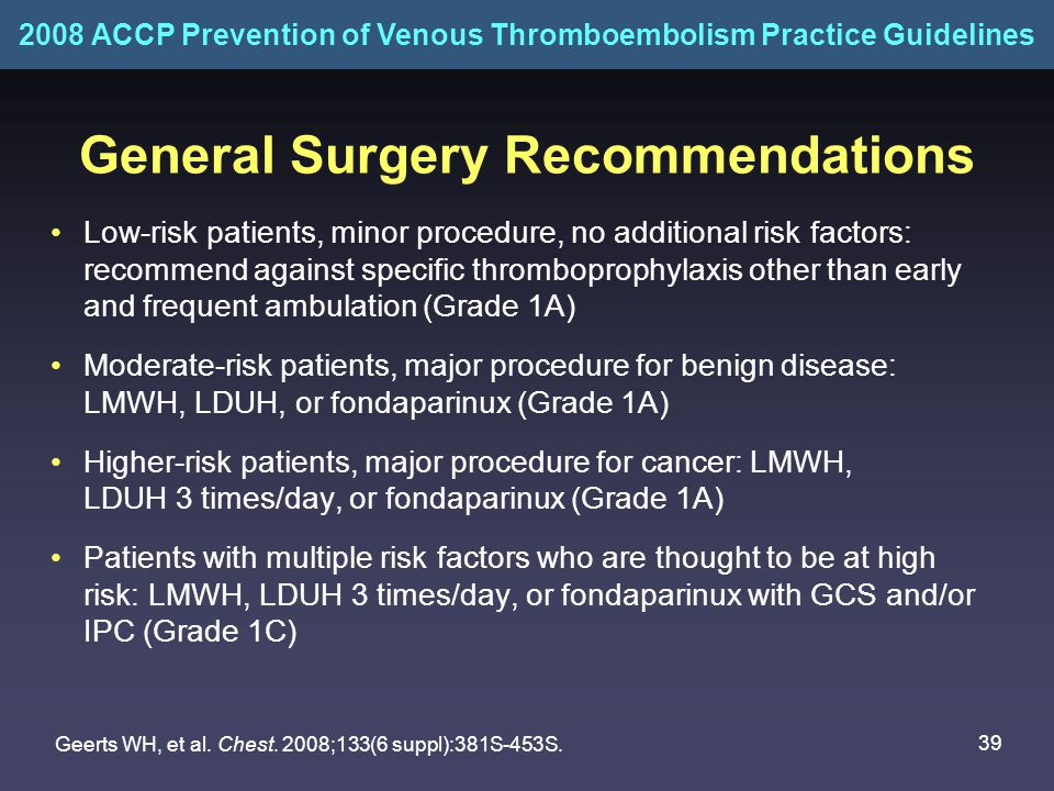 General Surgery Recommendations