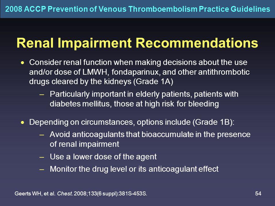 Renal Impairment Recommendations