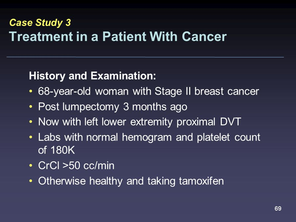 Case Study 3 Treatment in a Patient With Cancer