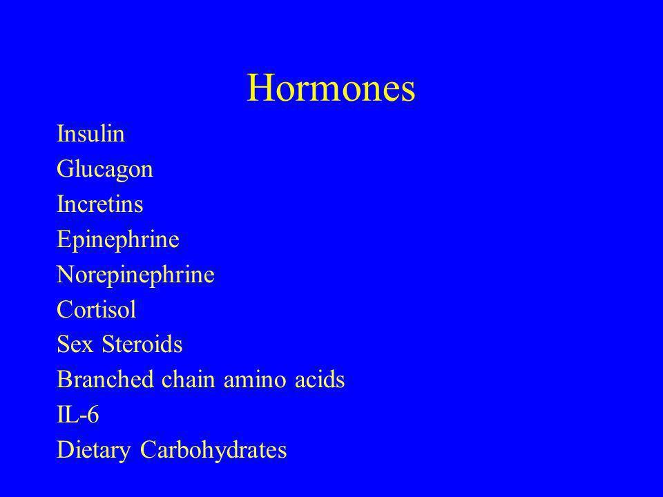 Hormones Insulin Glucagon Incretins Epinephrine Norepinephrine