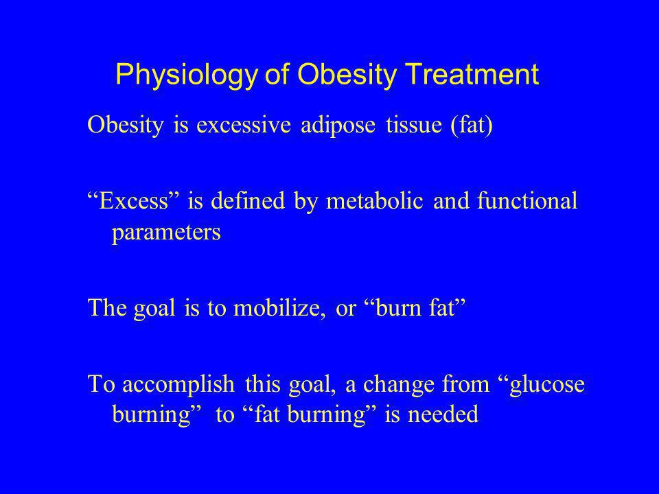 Physiology of Obesity Treatment