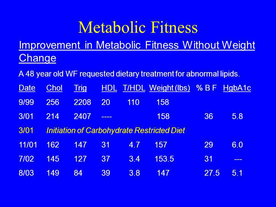 Metabolic Fitness Improvement in Metabolic Fitness Without Weight Change. A 48 year old WF requested dietary treatment for abnormal lipids.