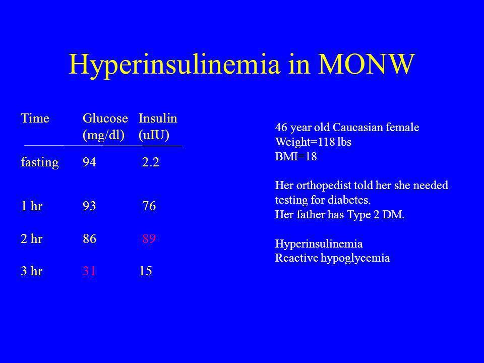 Hyperinsulinemia in MONW
