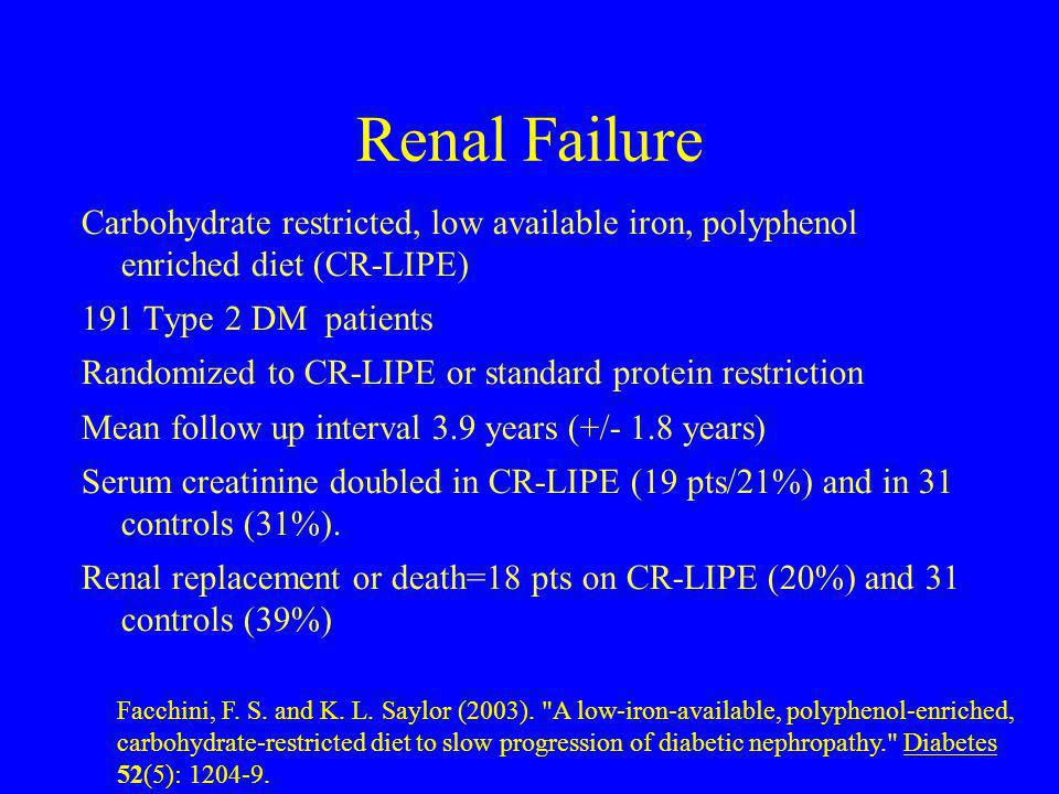 Renal Failure Carbohydrate restricted, low available iron, polyphenol enriched diet (CR-LIPE) 191 Type 2 DM patients.