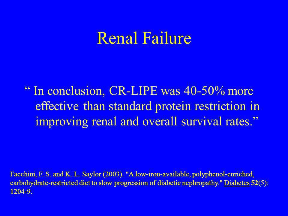 Renal Failure In conclusion, CR-LIPE was 40-50% more effective than standard protein restriction in improving renal and overall survival rates.