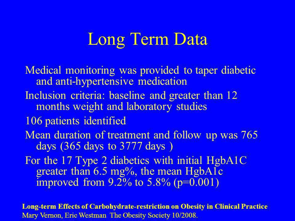 Long Term Data Medical monitoring was provided to taper diabetic and anti-hypertensive medication.