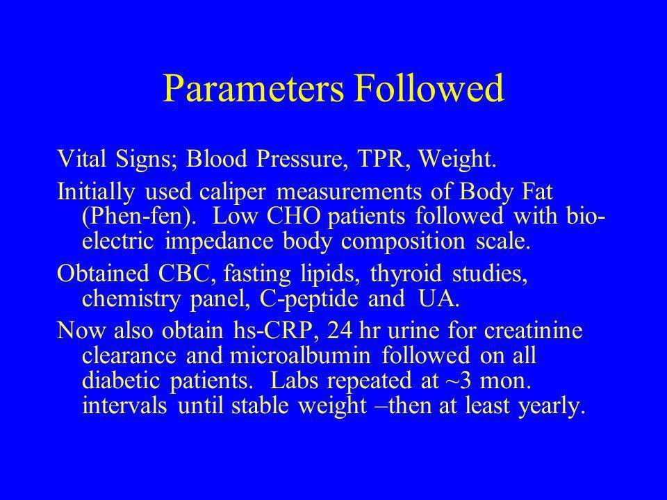 Parameters Followed Vital Signs; Blood Pressure, TPR, Weight.