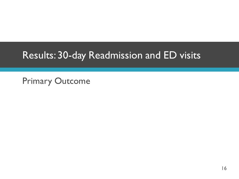 Results: 30-day Readmission and ED visits