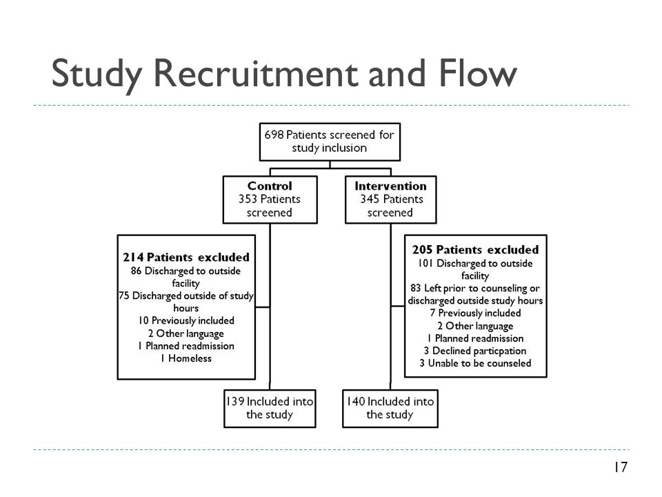 Study Recruitment and Flow