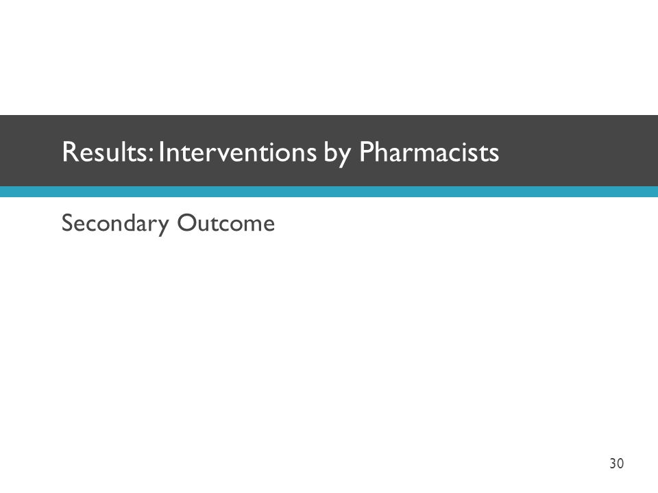 Results: Interventions by Pharmacists