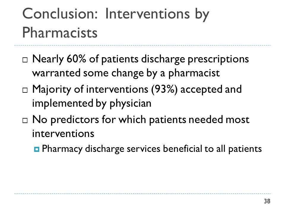 Conclusion: Interventions by Pharmacists