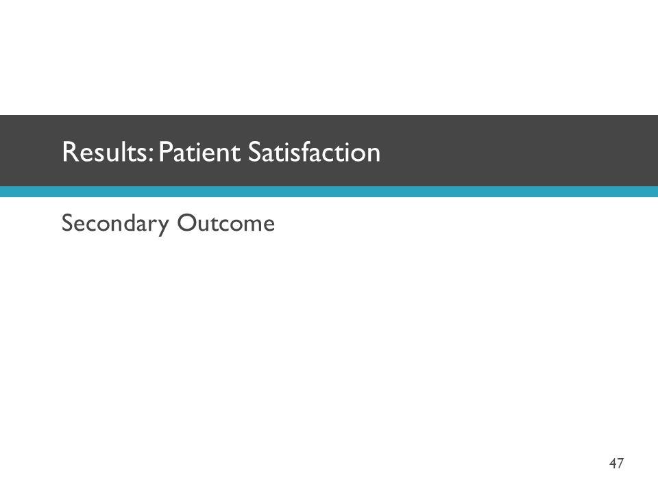 Results: Patient Satisfaction