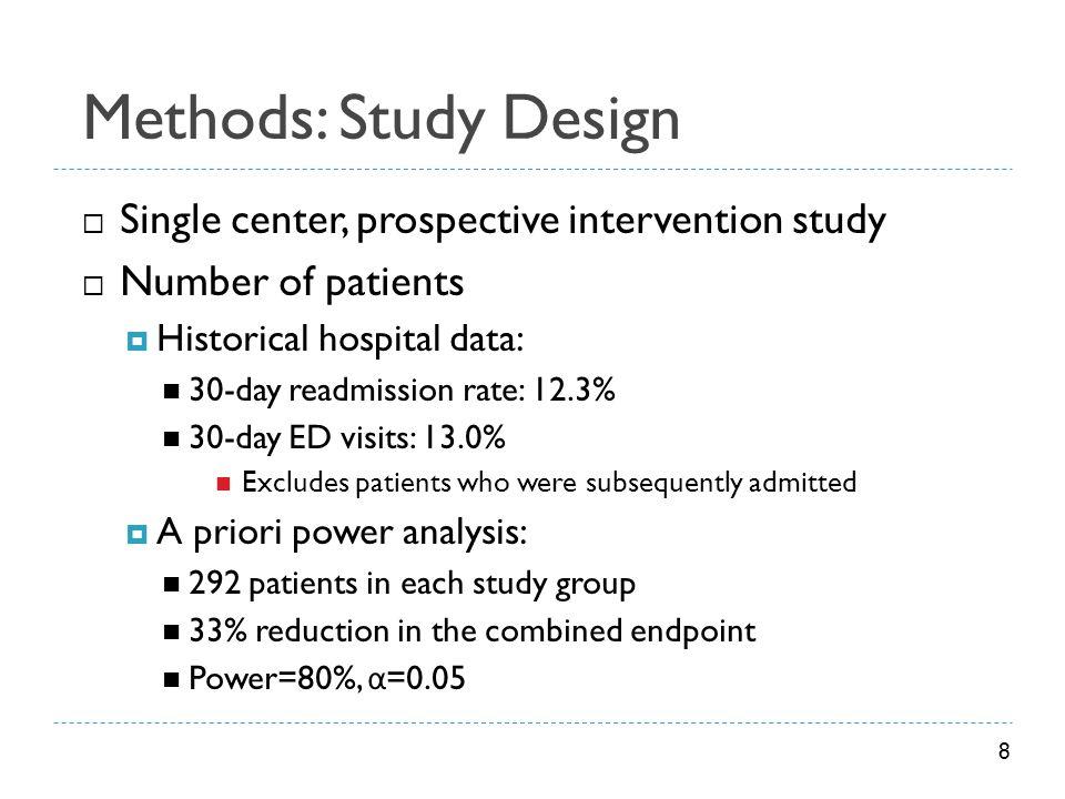 Methods: Study Design Single center, prospective intervention study