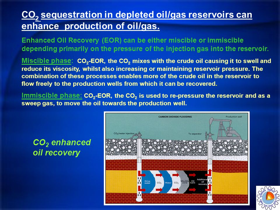CO2 sequestration in depleted oil/gas reservoirs can enhance production of oil/gas.