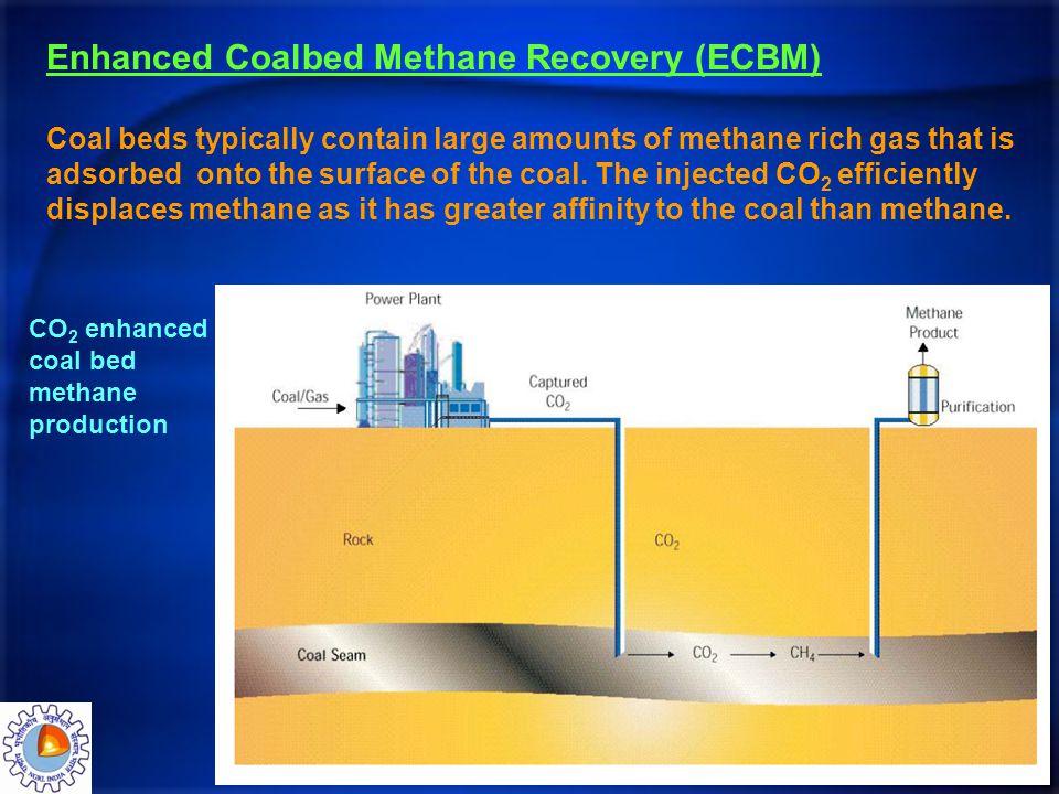 Enhanced Coalbed Methane Recovery (ECBM)
