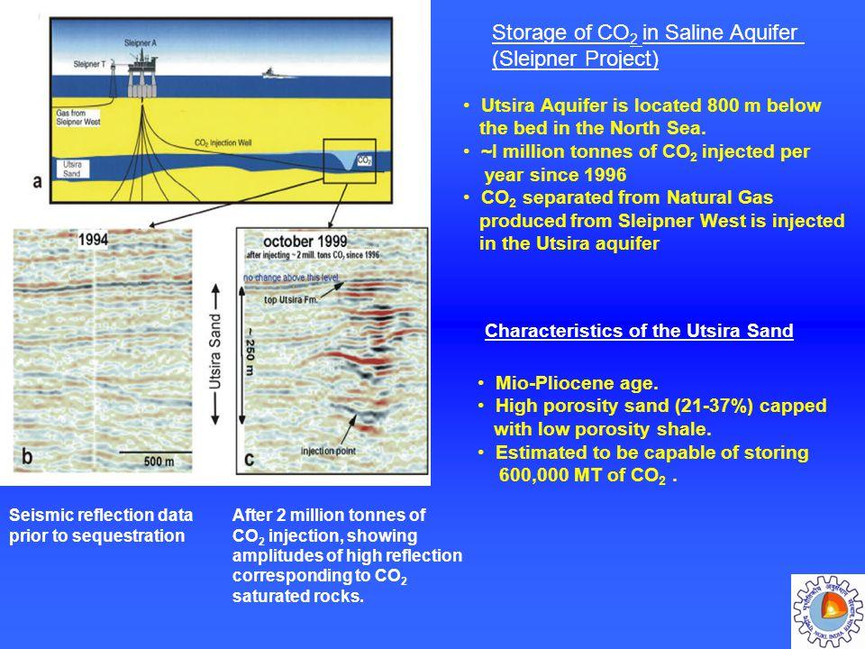 Storage of CO2 in Saline Aquifer (Sleipner Project)
