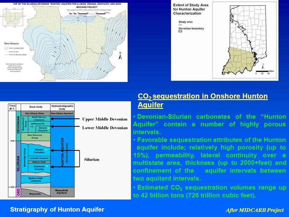 CO2 sequestration in Onshore Hunton Aquifer