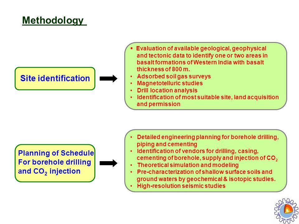 Methodology Site identification Planning of Schedule