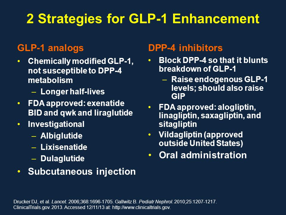 2 Strategies for GLP-1 Enhancement