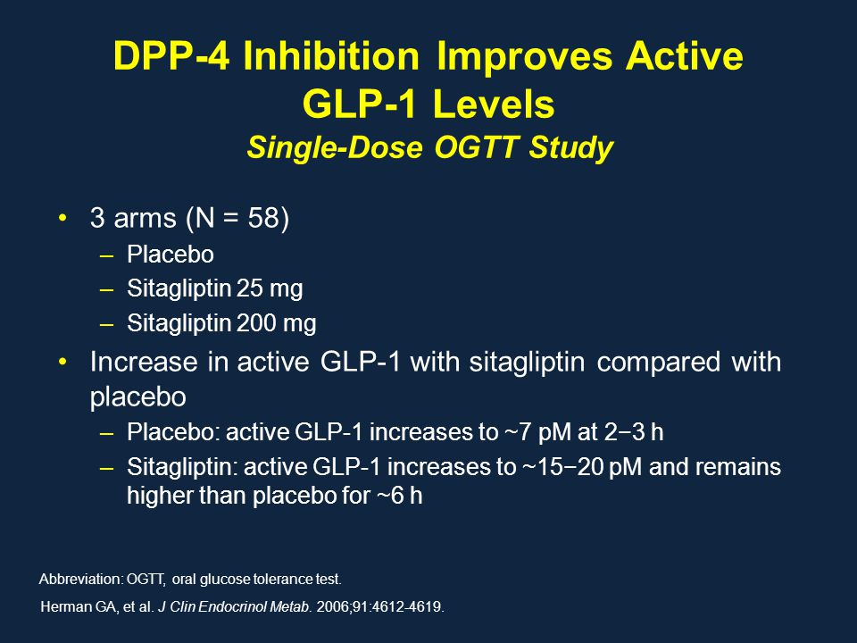 DPP-4 Inhibition Improves Active GLP-1 Levels Single-Dose OGTT Study
