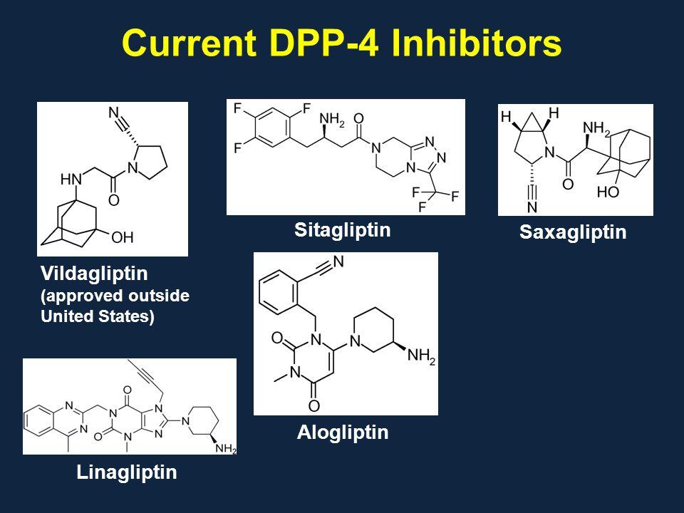 Current DPP-4 Inhibitors