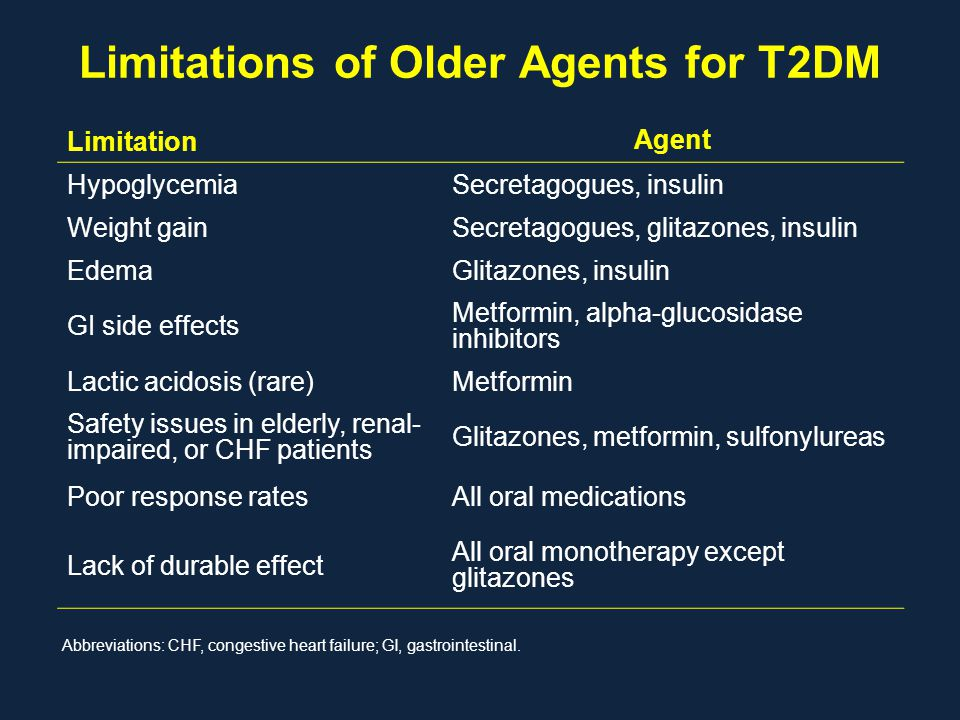 Limitations of Older Agents for T2DM