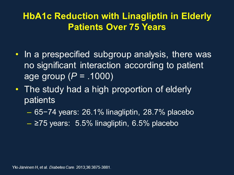 HbA1c Reduction with Linagliptin in Elderly Patients Over 75 Years
