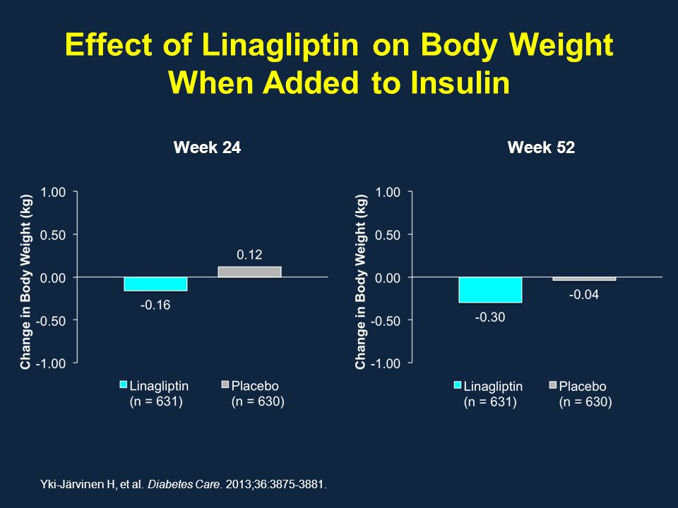 Effect of Linagliptin on Body Weight When Added to Insulin