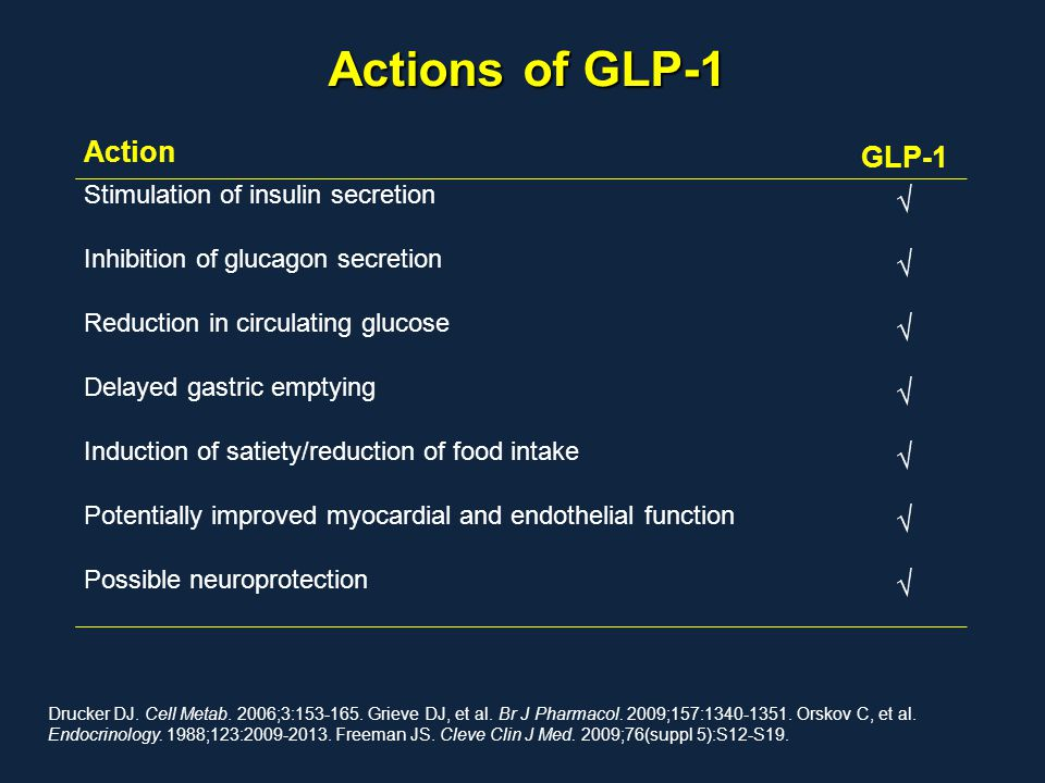 Actions of GLP-1 Action GLP-1 √ Stimulation of insulin secretion