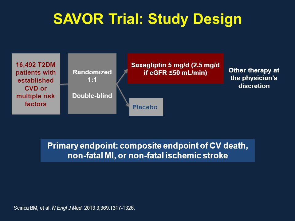 SAVOR Trial: Study Design