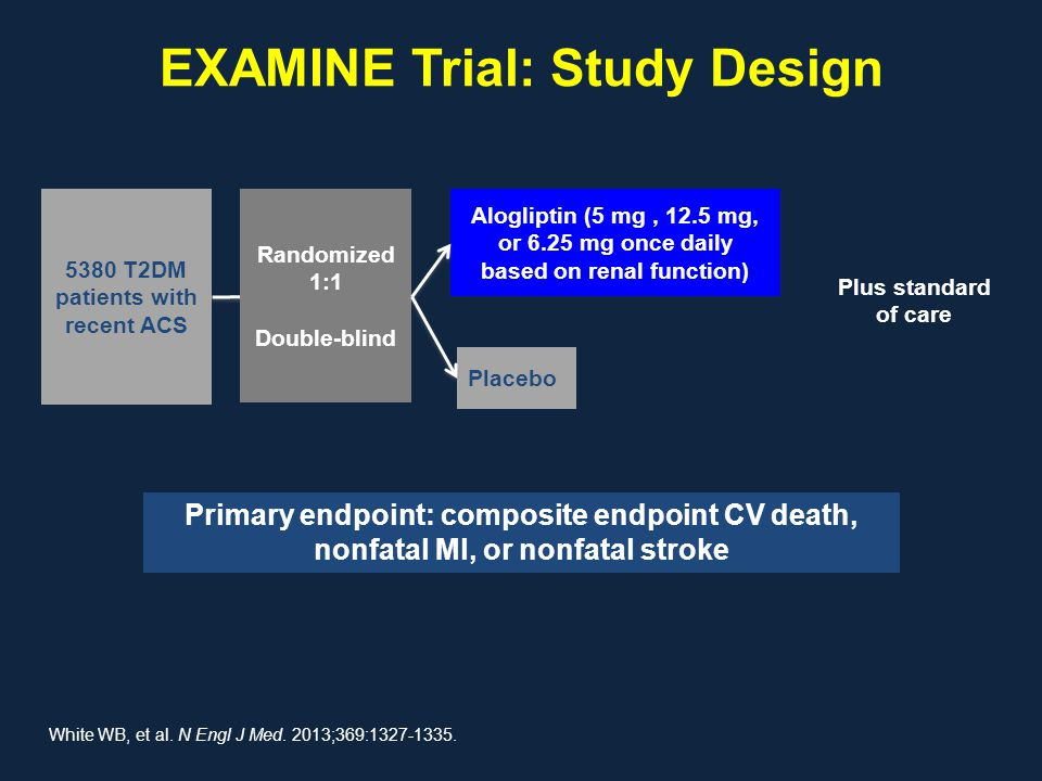 EXAMINE Trial: Study Design