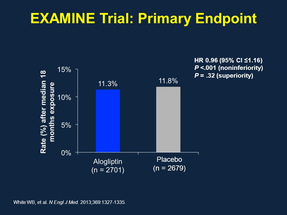 EXAMINE Trial: Primary Endpoint