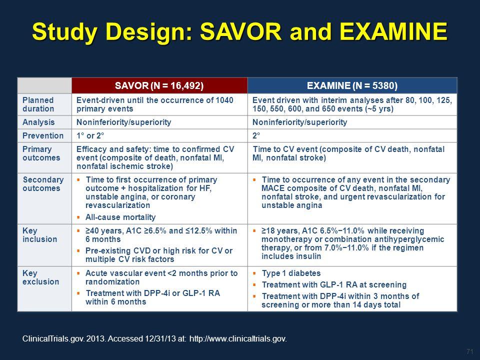 Study Design: SAVOR and EXAMINE