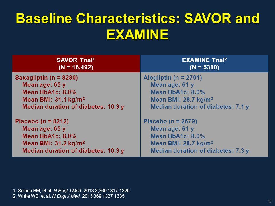 Baseline Characteristics: SAVOR and EXAMINE