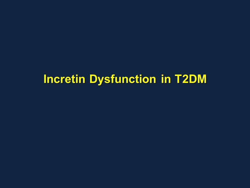 Incretin Dysfunction in T2DM