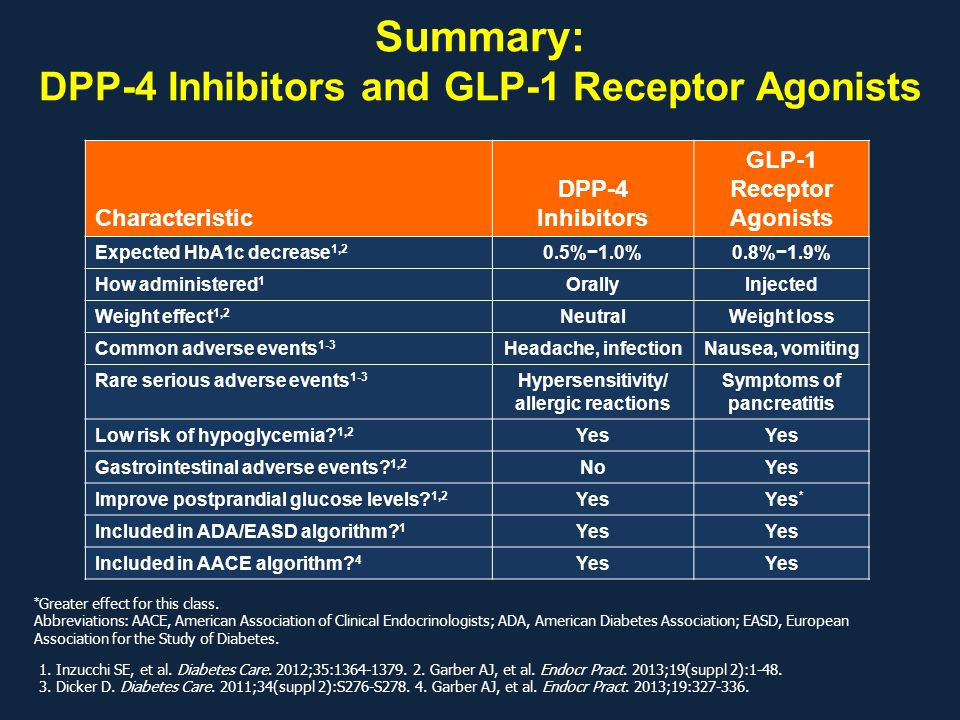 Summary: DPP-4 Inhibitors and GLP-1 Receptor Agonists