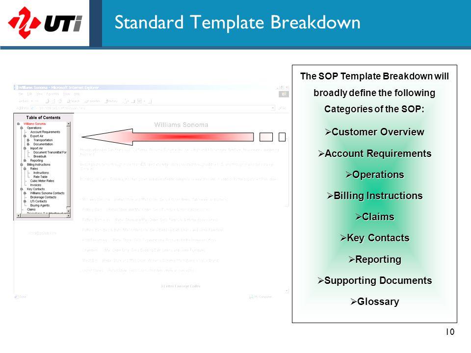 Standard Template Breakdown