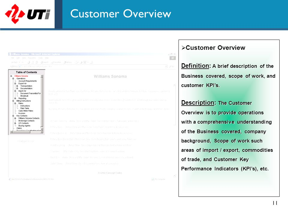 Customer Overview Customer Overview