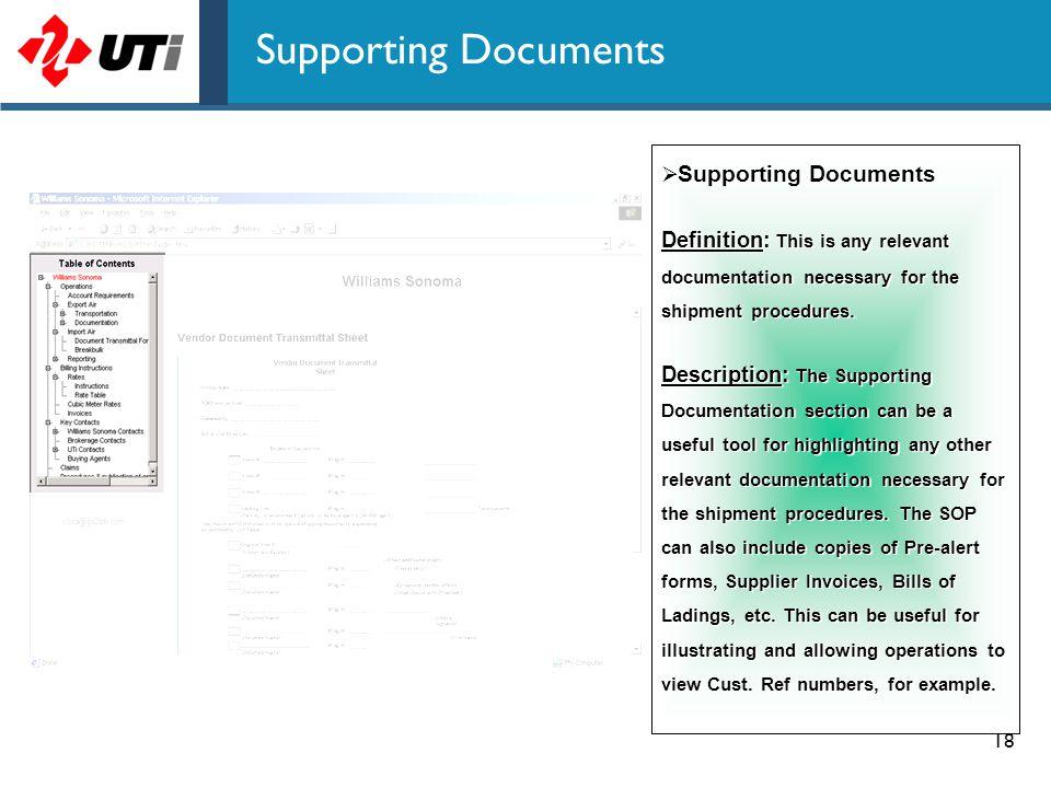 Supporting Documents Supporting Documents