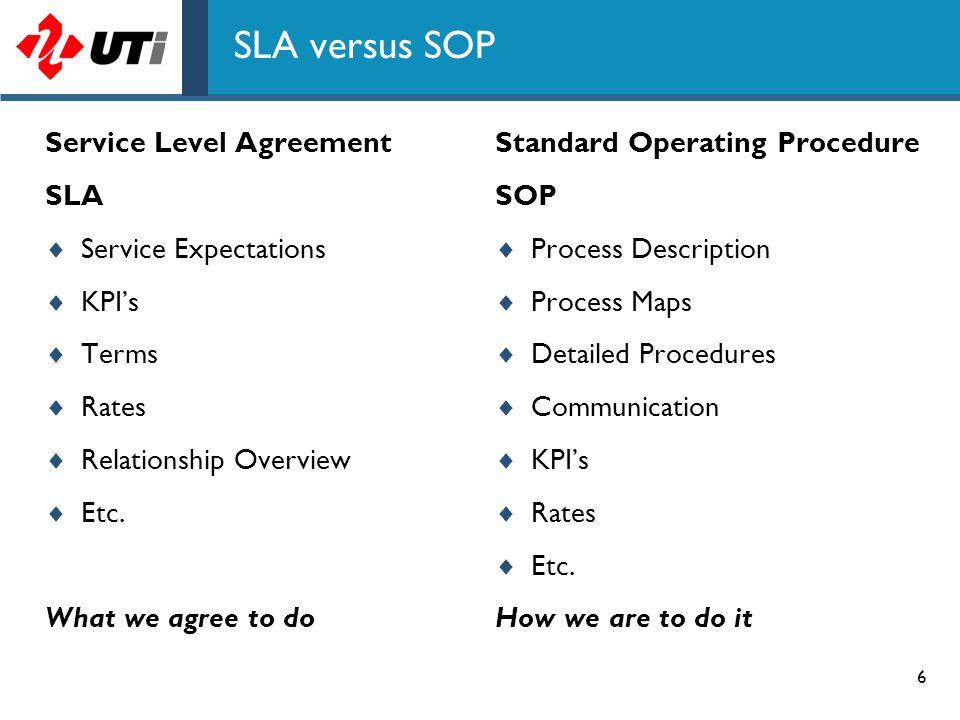 SLA versus SOP Service Level Agreement SLA Service Expectations KPI's