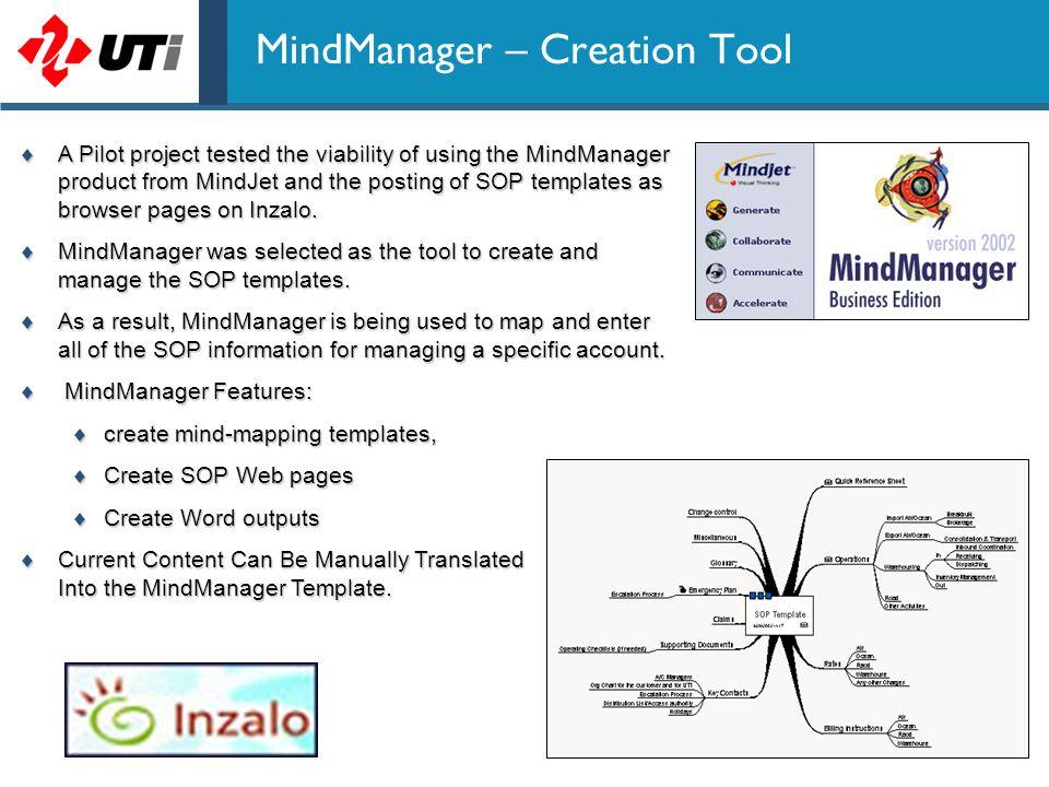 MindManager – Creation Tool