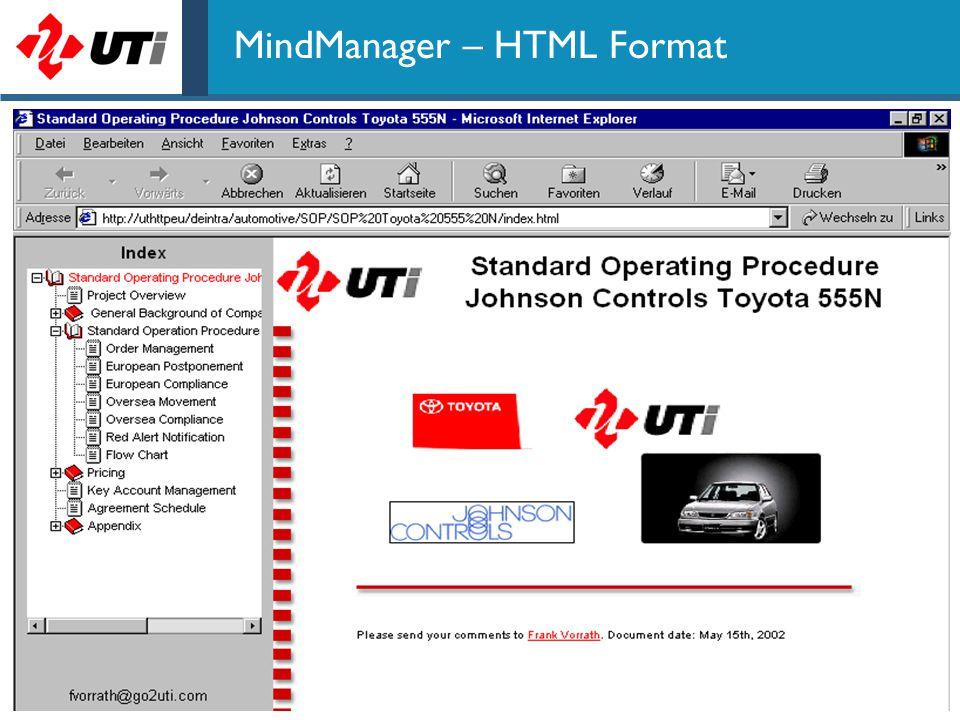MindManager – HTML Format