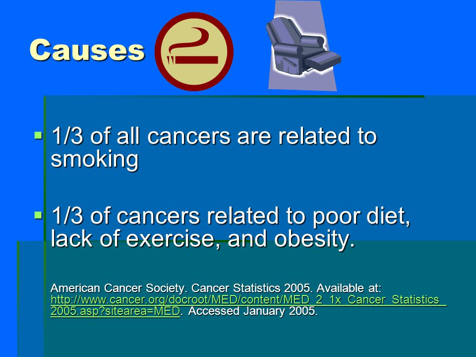 Causes 1/3 of all cancers are related to smoking