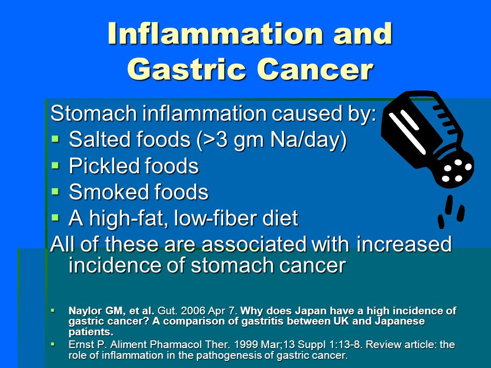 Inflammation and Gastric Cancer