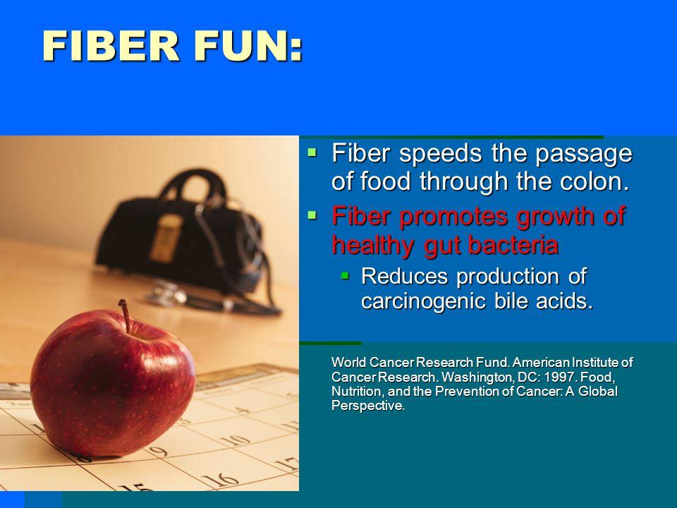 FIBER FUN: Fiber speeds the passage of food through the colon.
