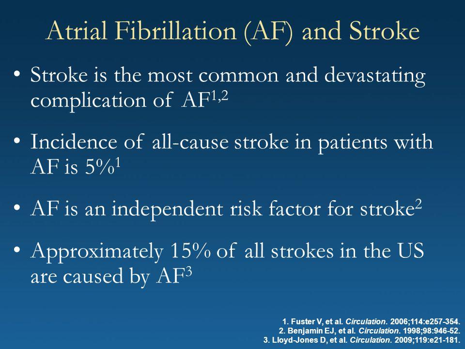 Atrial Fibrillation (AF) and Stroke