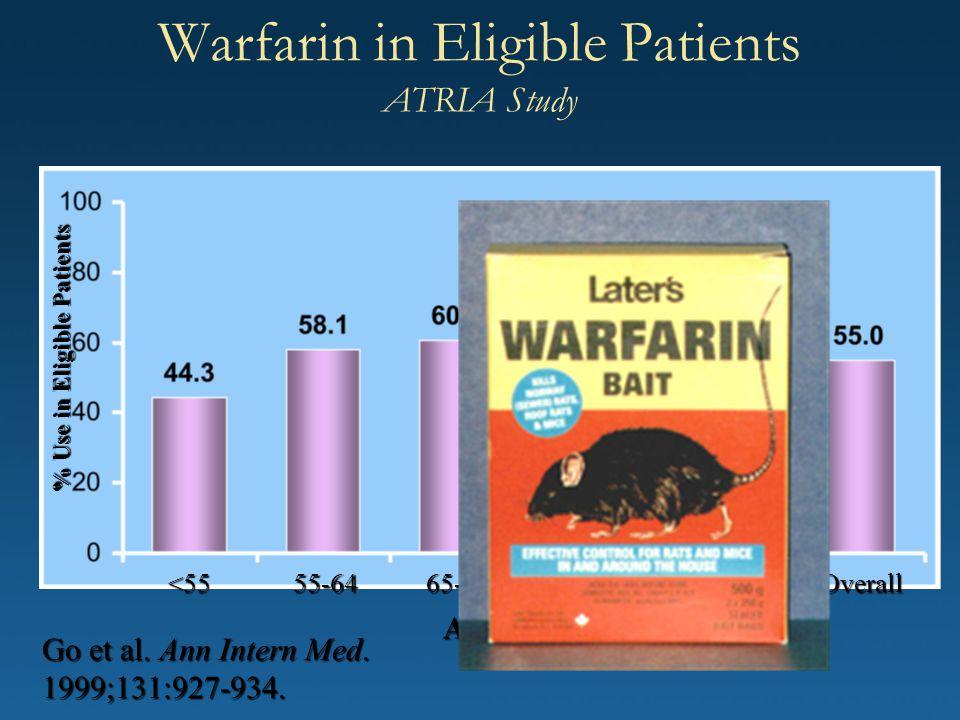 Warfarin in Eligible Patients ATRIA Study