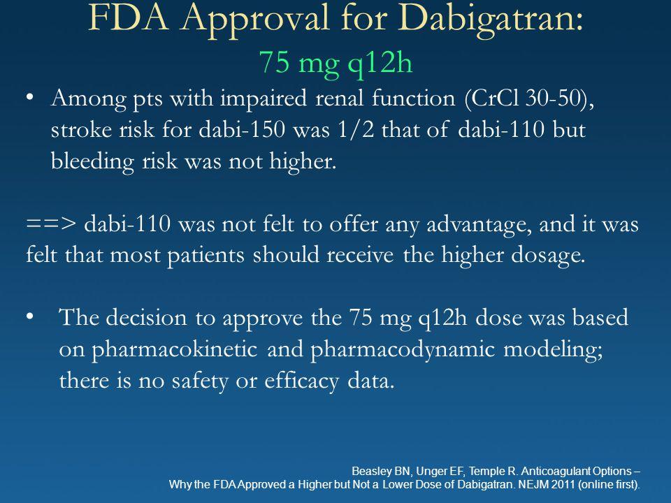 FDA Approval for Dabigatran: 75 mg q12h